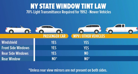Ny State Tint Law